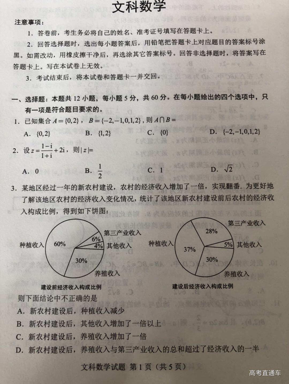 2018高考数学全国卷1【相关词_ 全国卷高考数